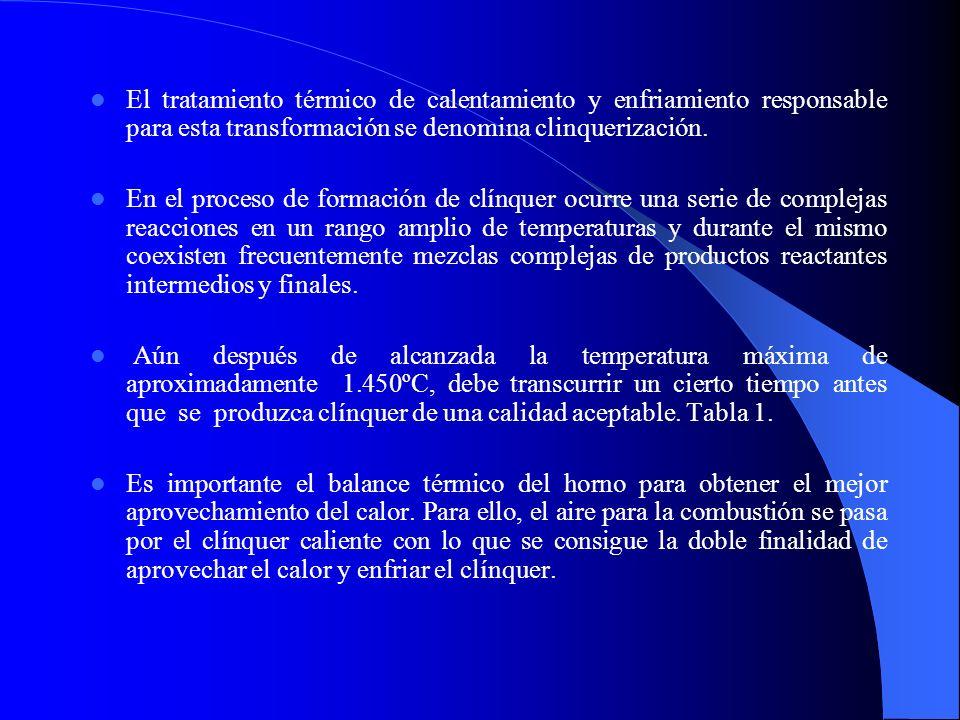 El tratamiento térmico de calentamiento y enfriamiento responsable para esta transformación se denomina clinquerización.