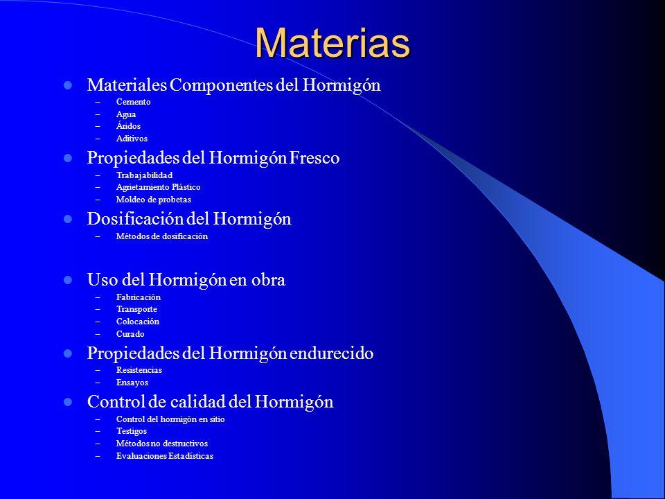 Materias Materiales Componentes del Hormigón