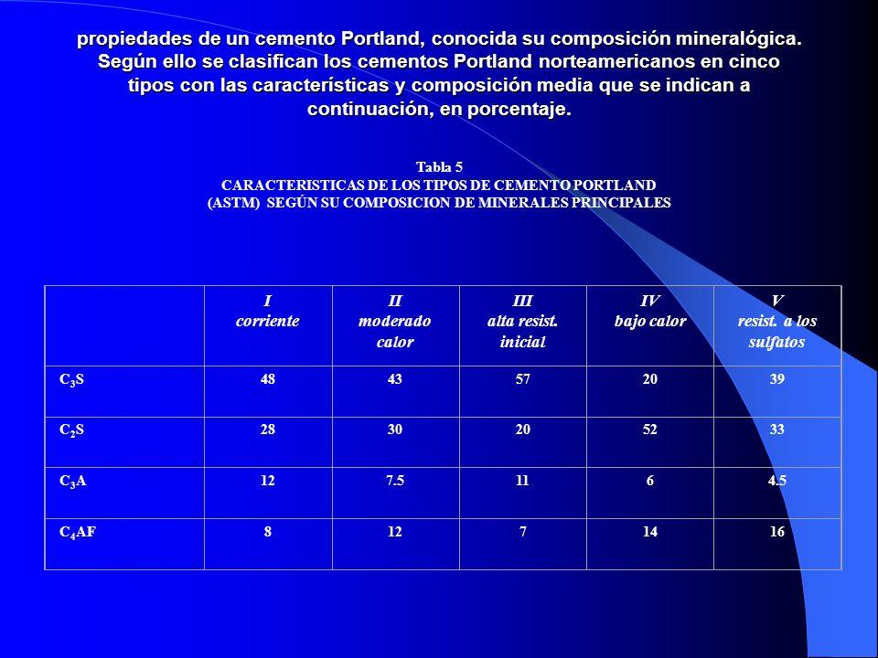 propiedades de un cemento Portland, conocida su composición mineralógica. Según ello se clasifican los cementos Portland norteamericanos en cinco tipos con las características y composición media que se indican a continuación, en porcentaje.