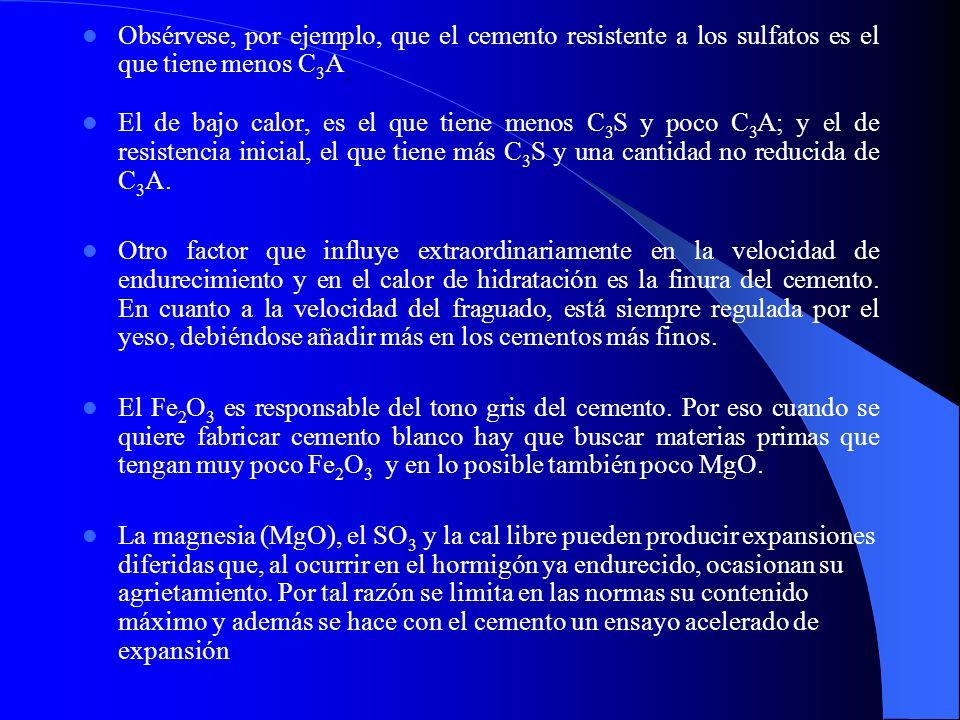 Obsérvese, por ejemplo, que el cemento resistente a los sulfatos es el que tiene menos C3A;