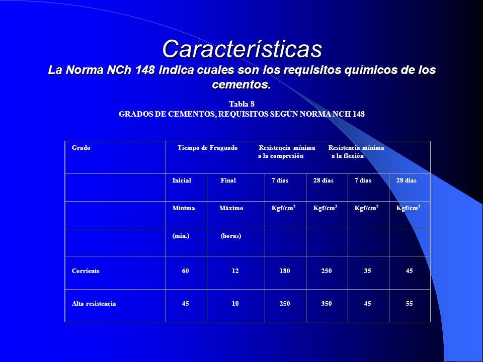 GRADOS DE CEMENTOS, REQUISITOS SEGÚN NORMA NCH 148