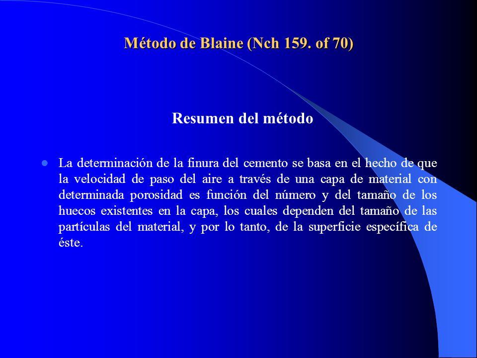 Método de Blaine (Nch 159. of 70)