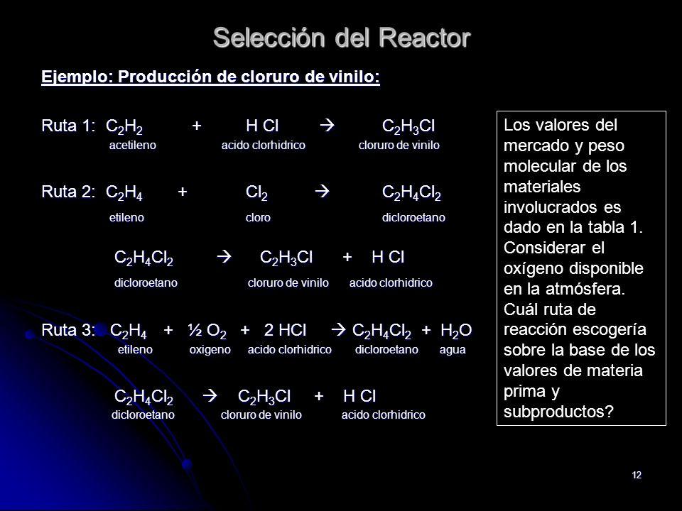 Selección del Reactor Ejemplo: Producción de cloruro de vinilo: