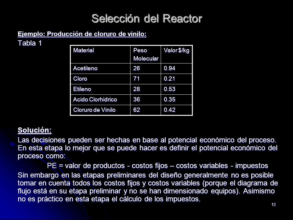 Selección del Reactor Tabla 1 Solución: