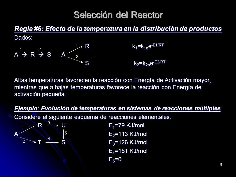 Selección del Reactor Regla #6: Efecto de la temperatura en la distribución de productos. Dados: R k1=k1oe-E1/RT.