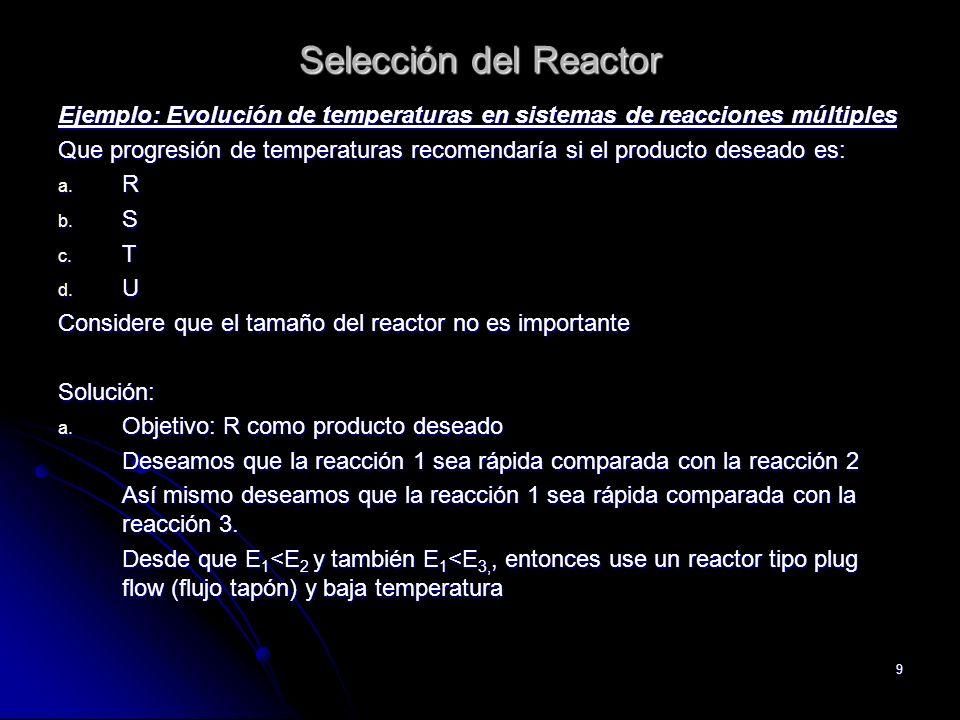 Selección del Reactor Ejemplo: Evolución de temperaturas en sistemas de reacciones múltiples.