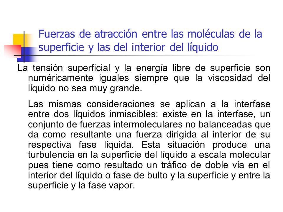 Fuerzas de atracción entre las moléculas de la superficie y las del interior del líquido