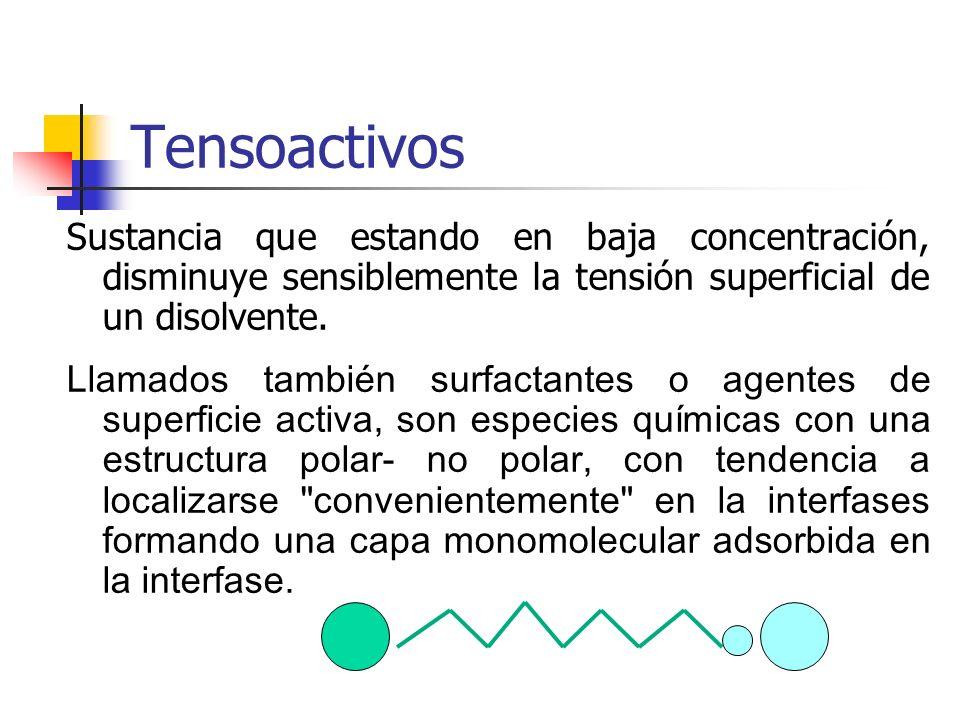 Tensoactivos Sustancia que estando en baja concentración, disminuye sensiblemente la tensión superficial de un disolvente.