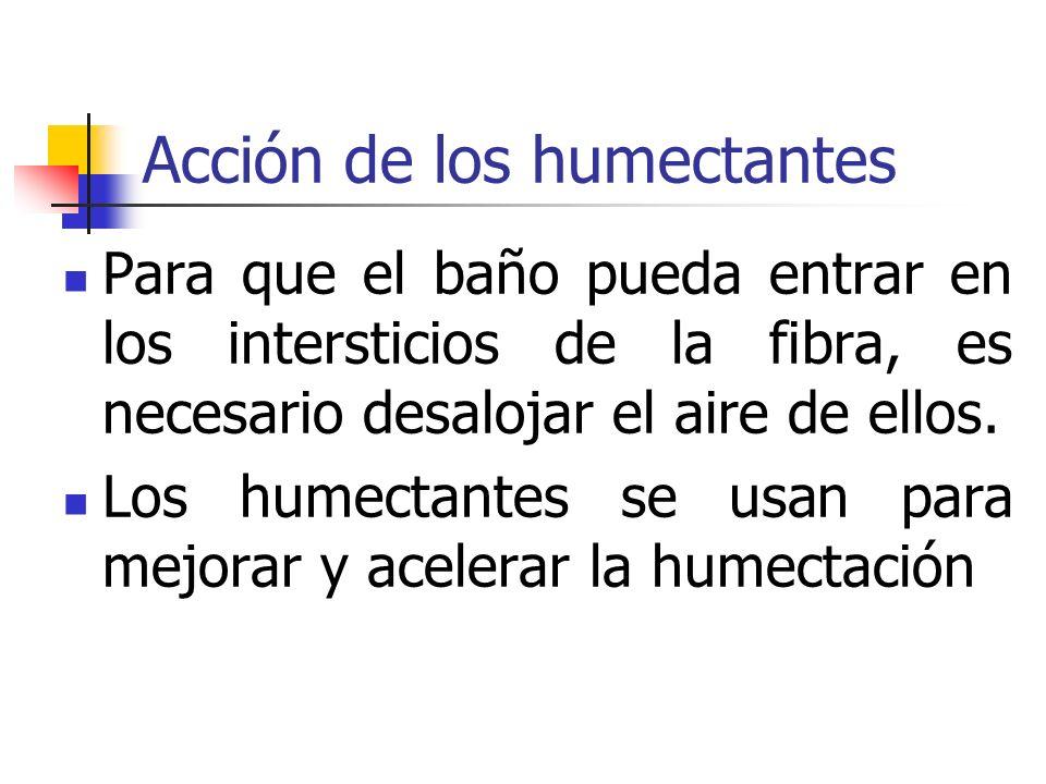 Acción de los humectantes