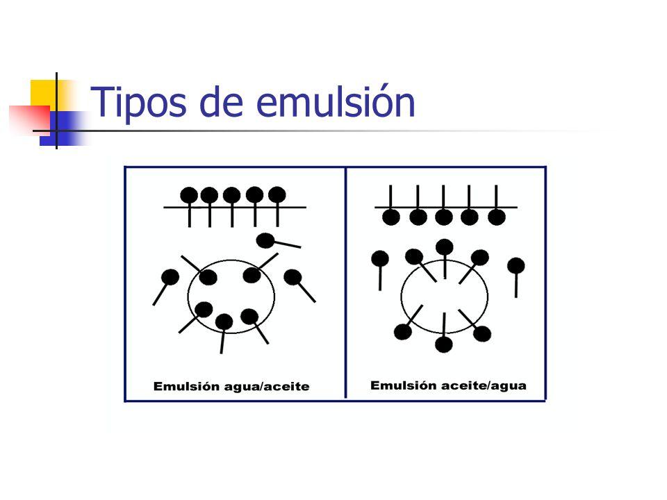 Tipos de emulsión