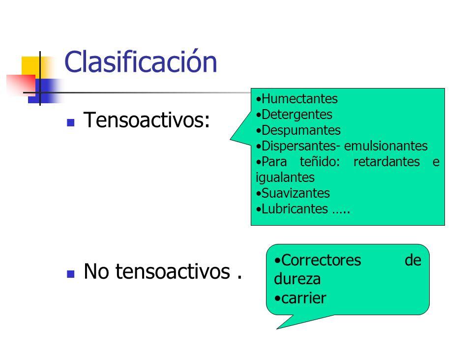 Clasificación Tensoactivos: No tensoactivos . Correctores de dureza