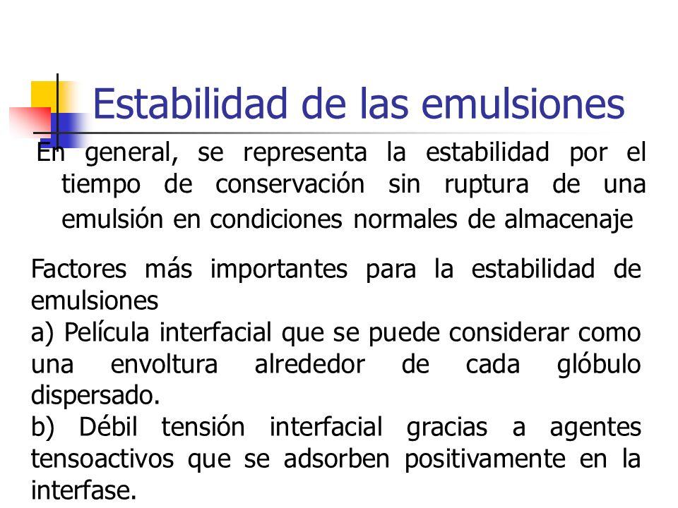 Estabilidad de las emulsiones
