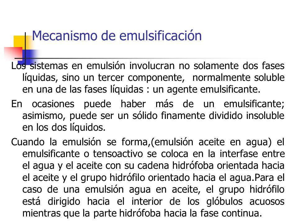 Mecanismo de emulsificación