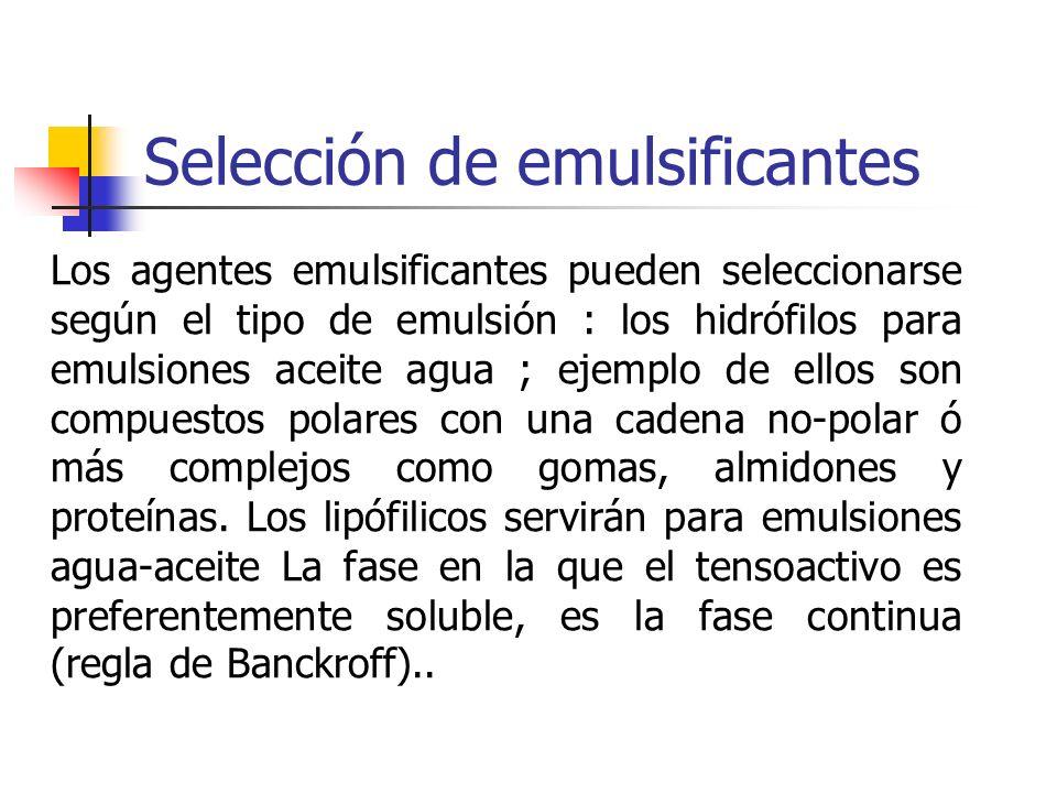 Selección de emulsificantes