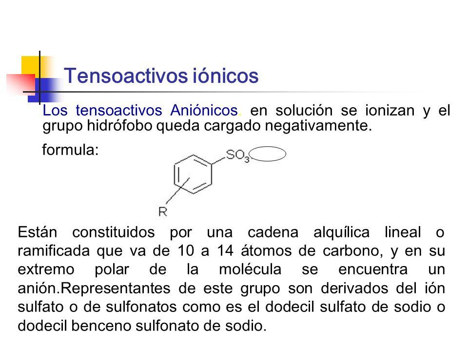 Tensoactivos iónicos Los tensoactivos Aniónicos. en solución se ionizan y el grupo hidrófobo queda cargado negativamente.