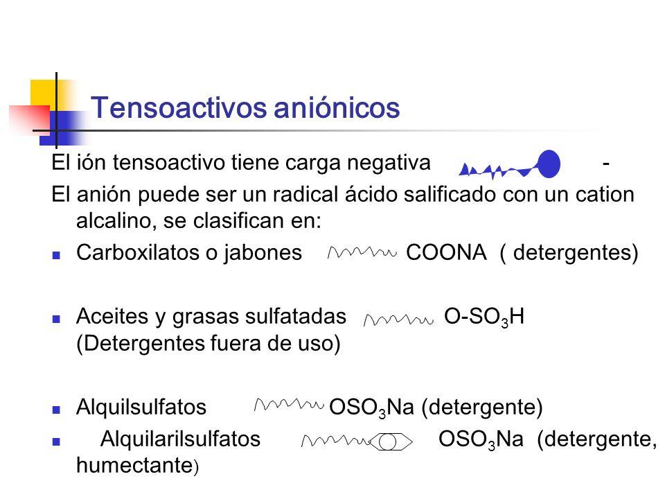 Tensoactivos aniónicos