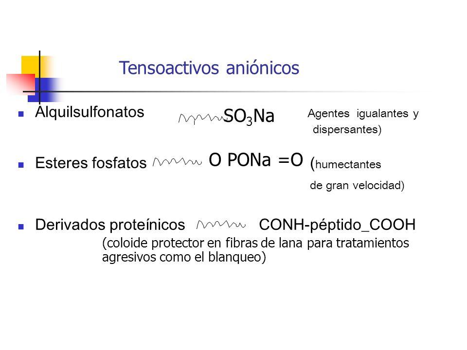 SO3Na O PONa =O Tensoactivos aniónicos