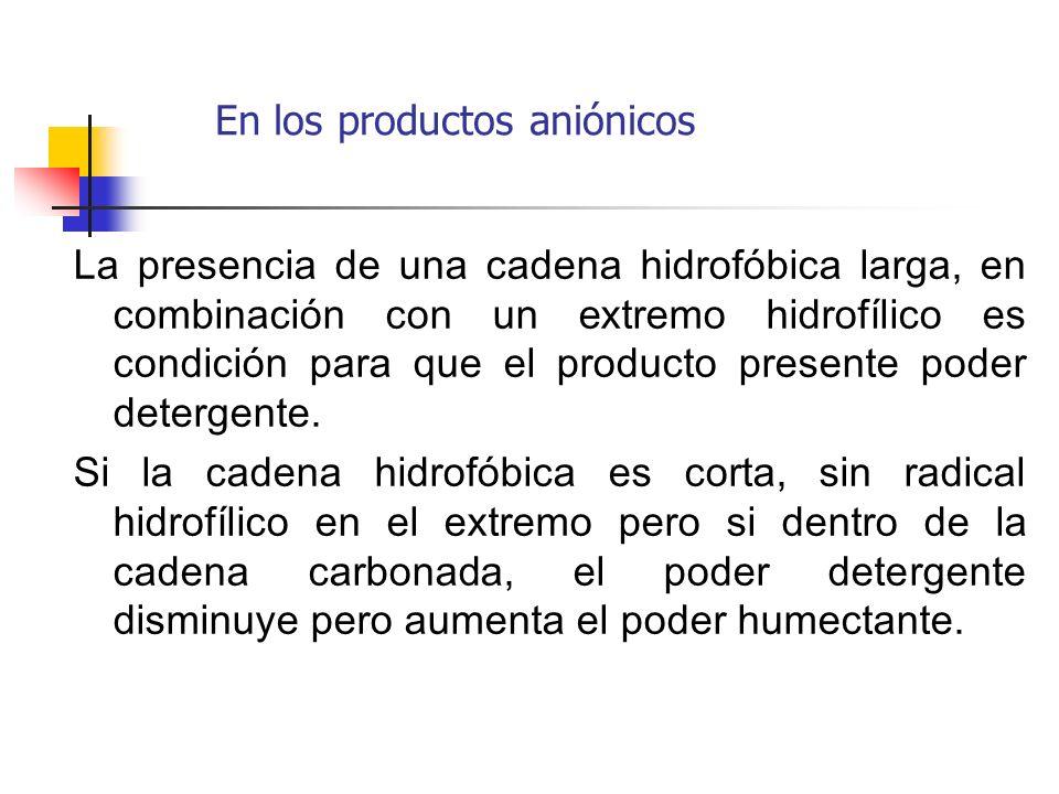 En los productos aniónicos