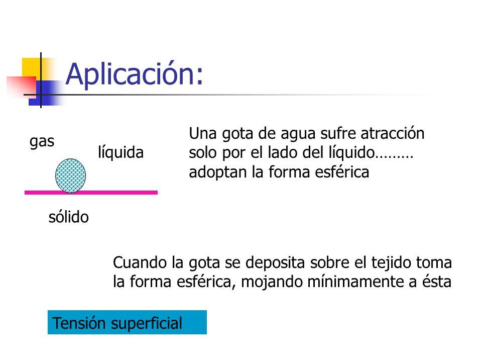 Aplicación: Una gota de agua sufre atracción solo por el lado del líquido……… adoptan la forma esférica.