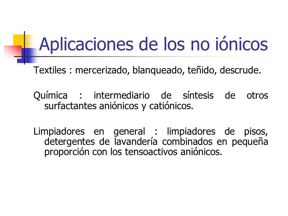 Aplicaciones de los no iónicos