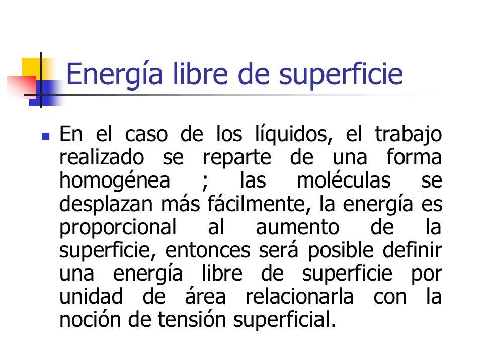 Energía libre de superficie