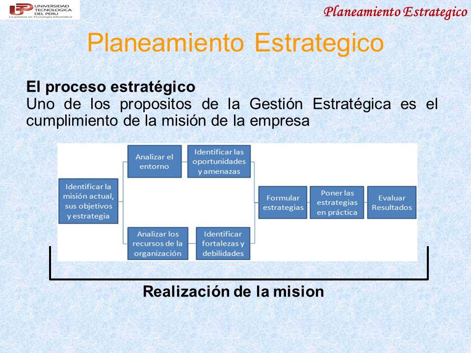 Realización de la mision