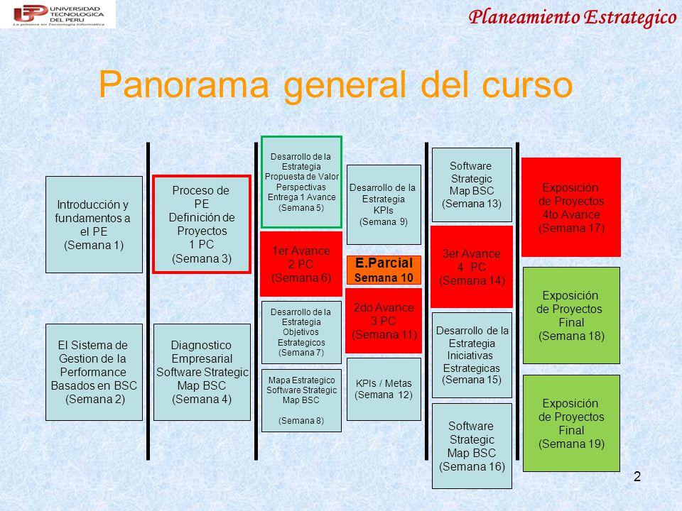 Panorama general del curso
