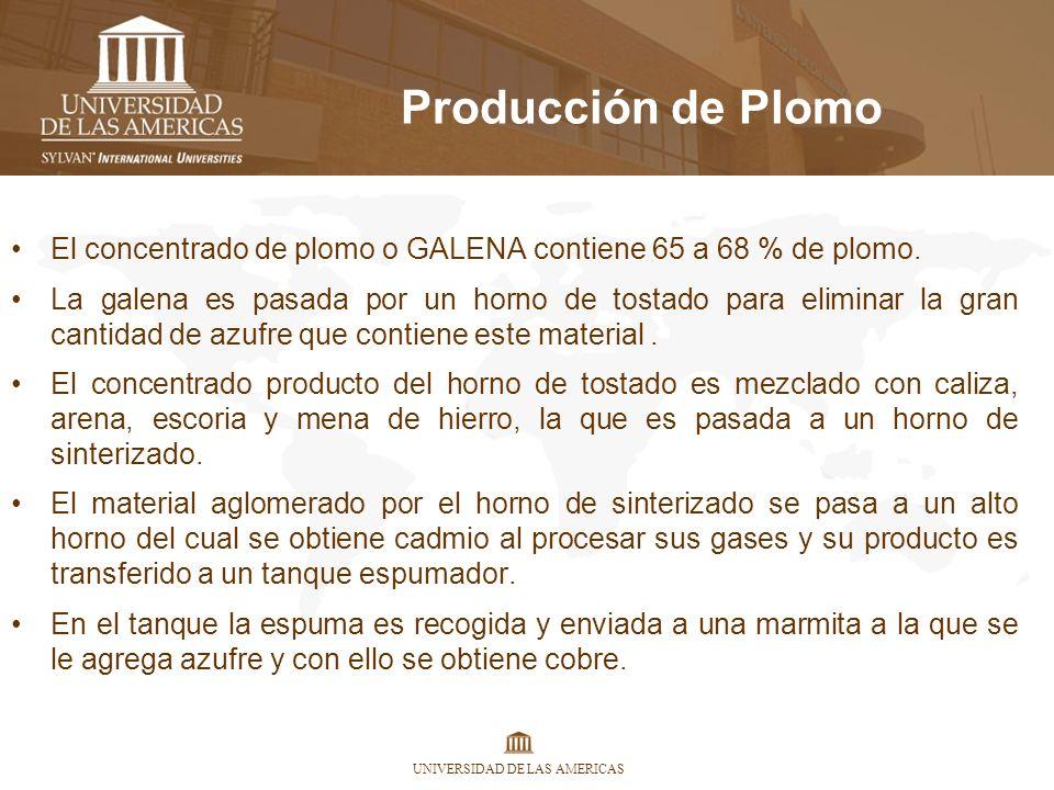Producción de Plomo El concentrado de plomo o GALENA contiene 65 a 68 % de plomo.