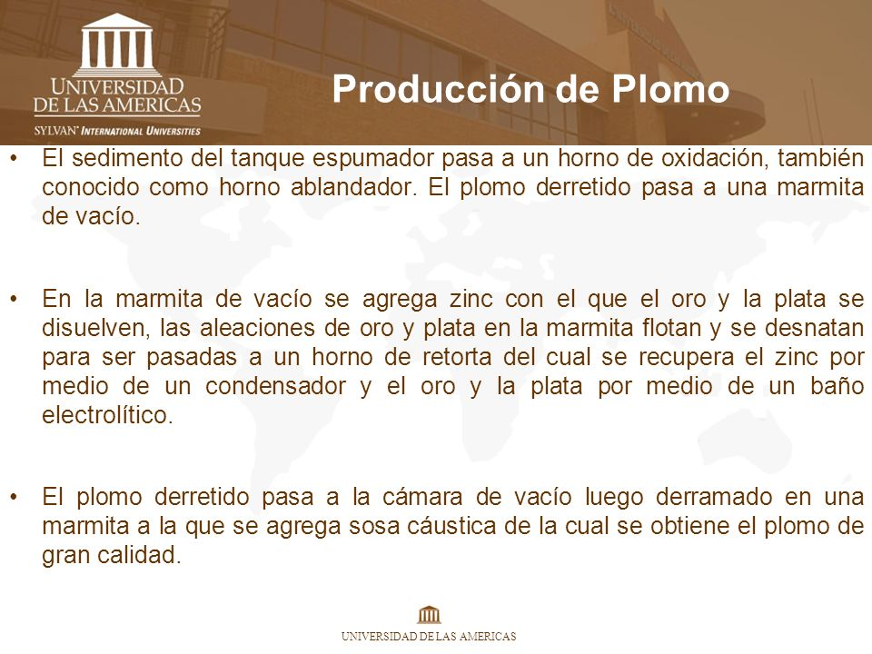 Producción de Plomo