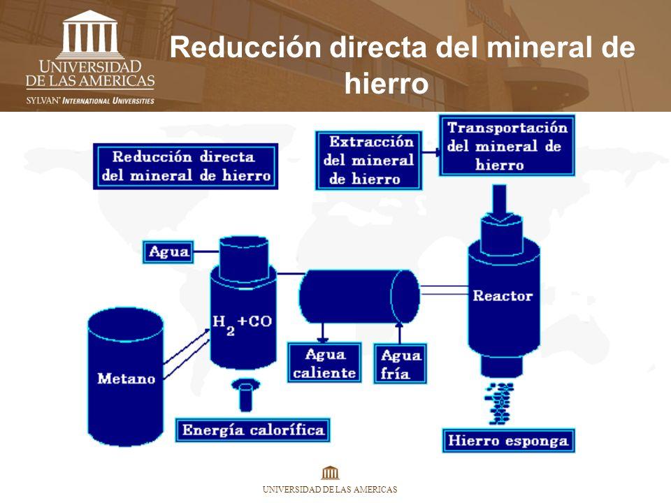 Reducción directa del mineral de hierro