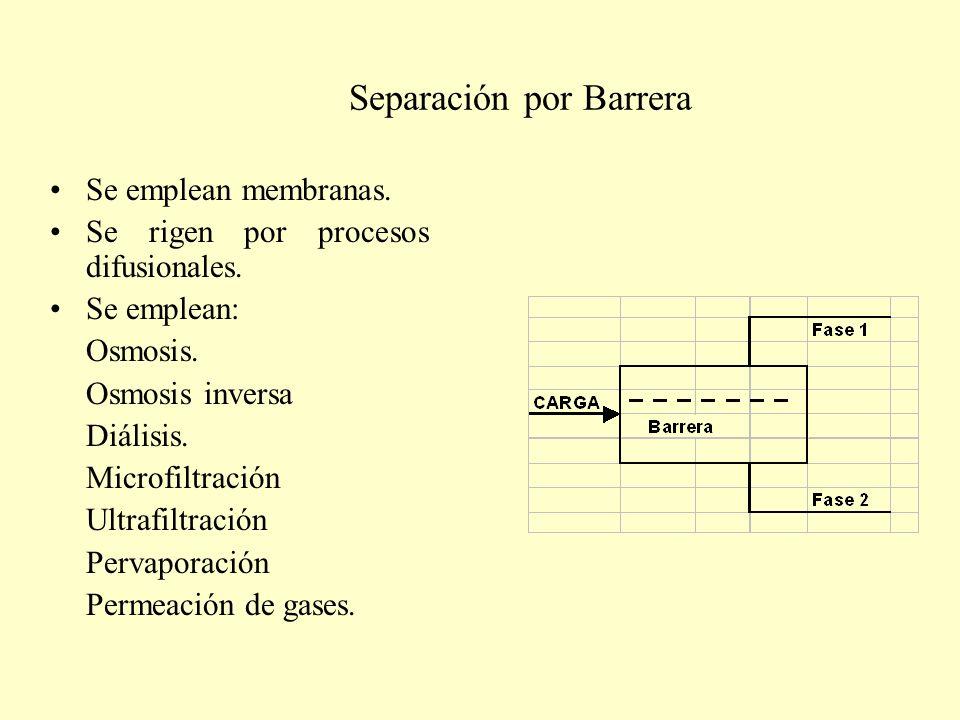 Separación por Barrera