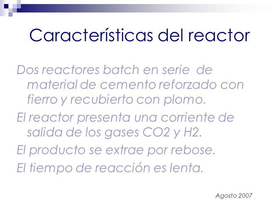 Características del reactor