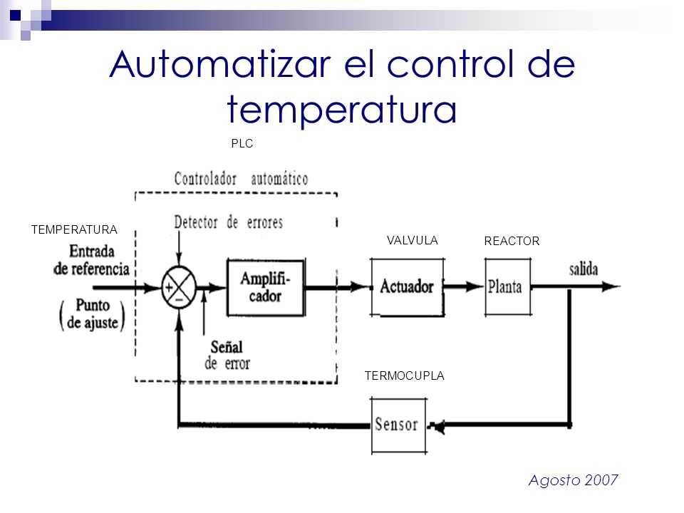 Automatizar el control de temperatura