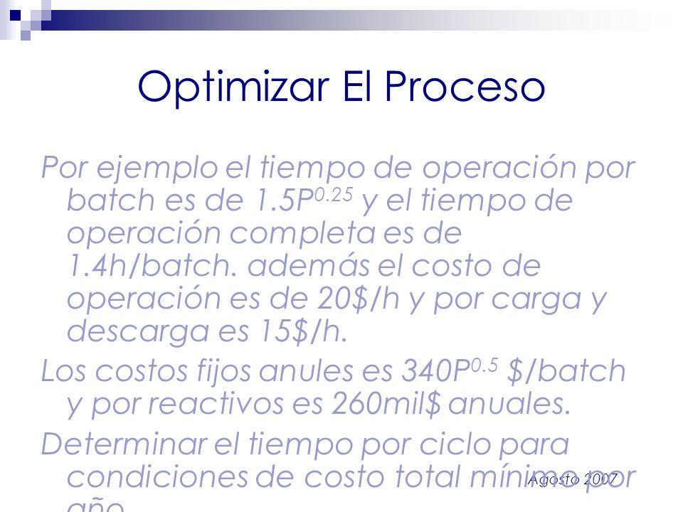 Optimizar El Proceso