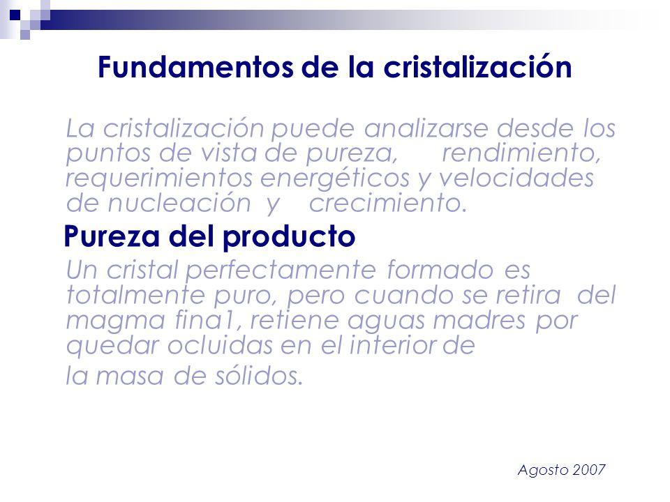 Fundamentos de la cristalización
