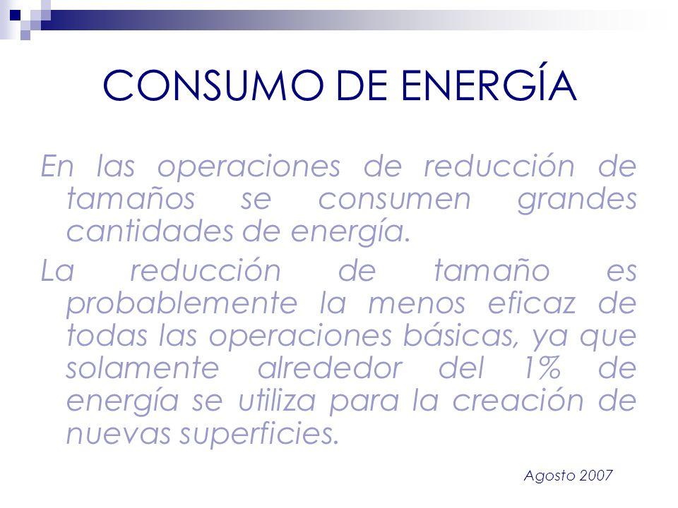 CONSUMO DE ENERGÍA En las operaciones de reducción de tamaños se consumen grandes cantidades de energía.