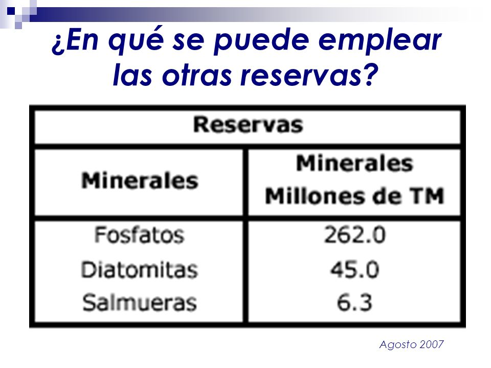 ¿En qué se puede emplear las otras reservas
