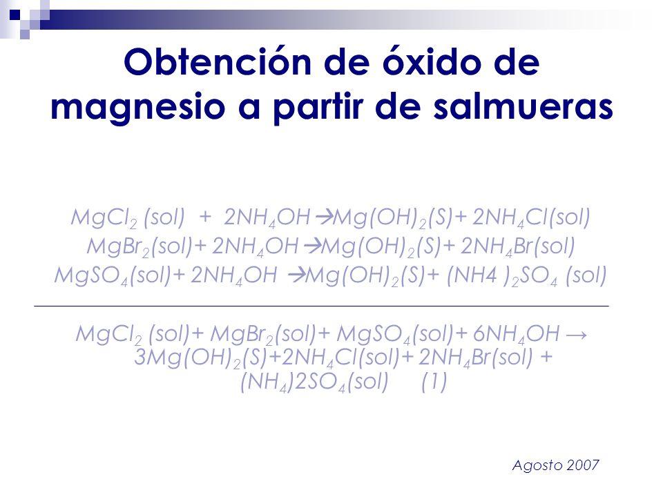 Obtención de óxido de magnesio a partir de salmueras