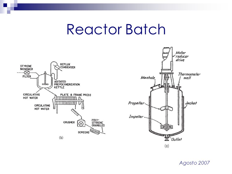 Reactor Batch