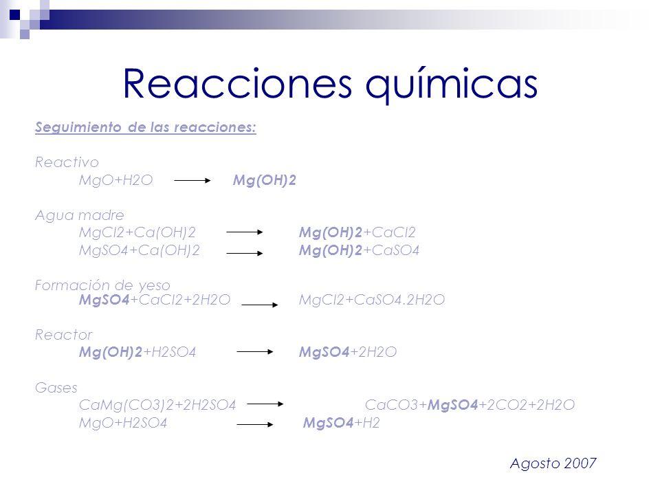 Reacciones químicas Seguimiento de las reacciones: Reactivo