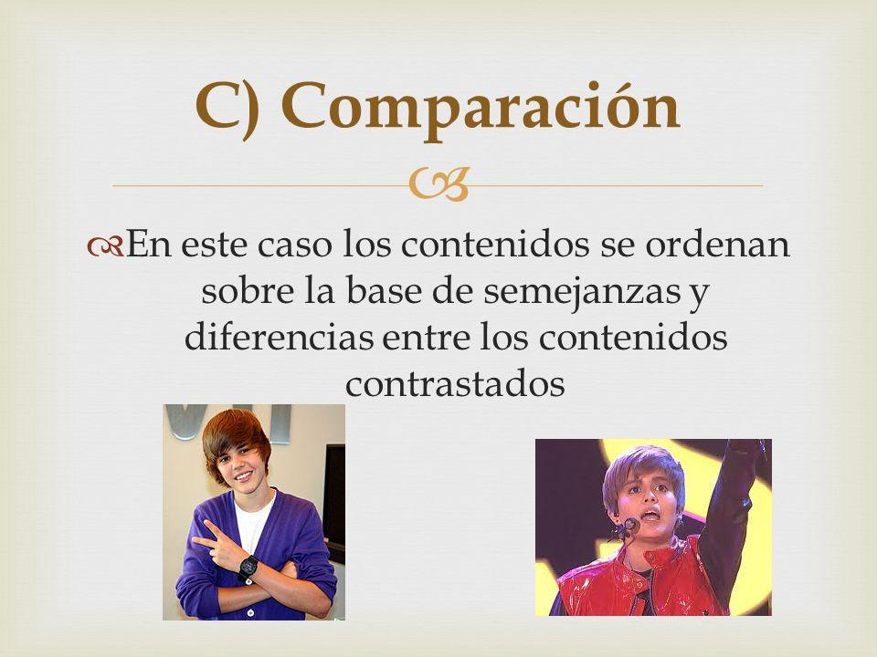 C) Comparación En este caso los contenidos se ordenan sobre la base de semejanzas y diferencias entre los contenidos contrastados.