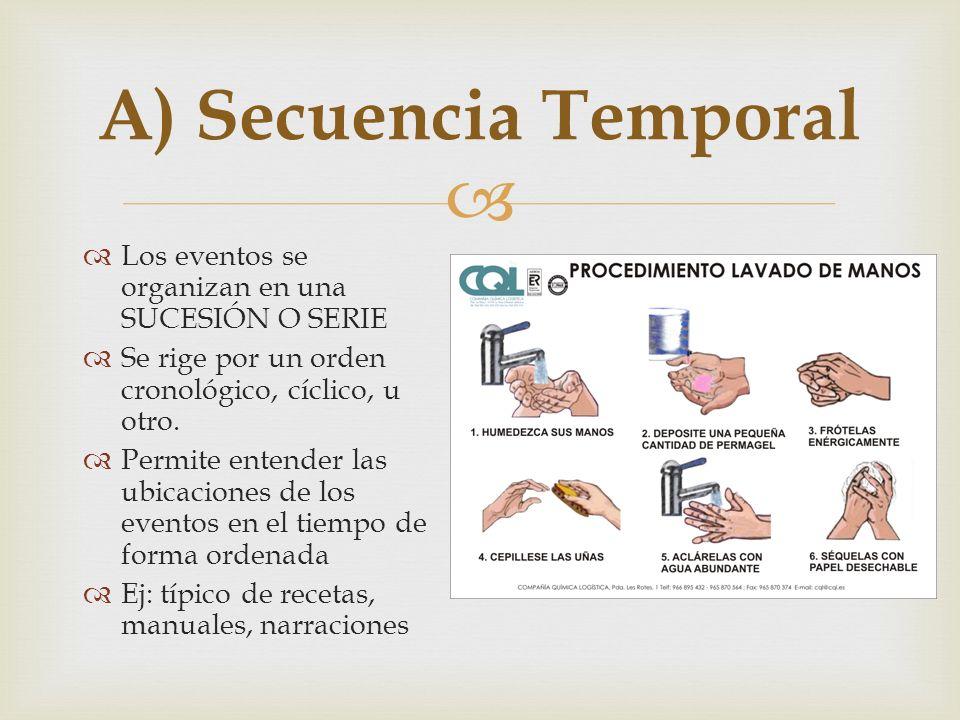A) Secuencia Temporal Los eventos se organizan en una SUCESIÓN O SERIE