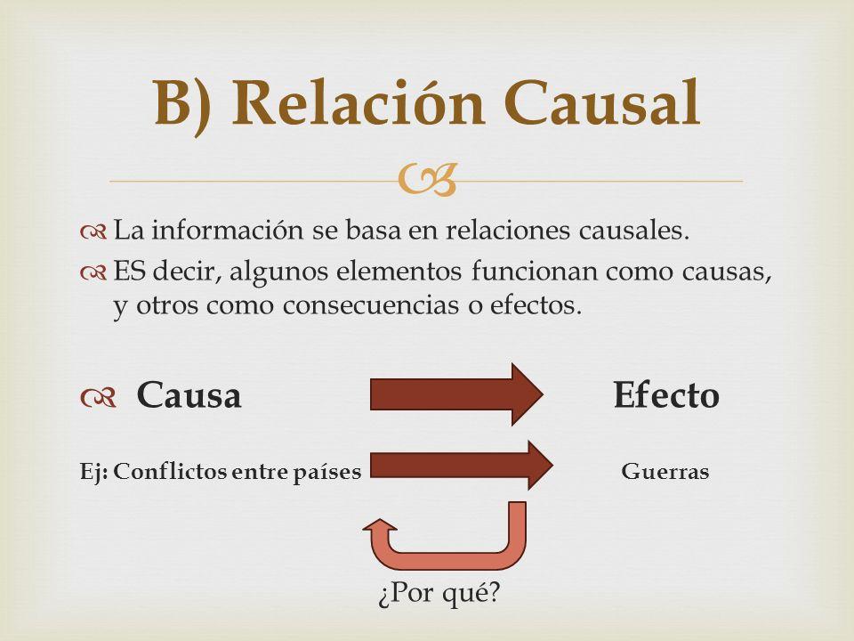 B) Relación Causal Causa Efecto