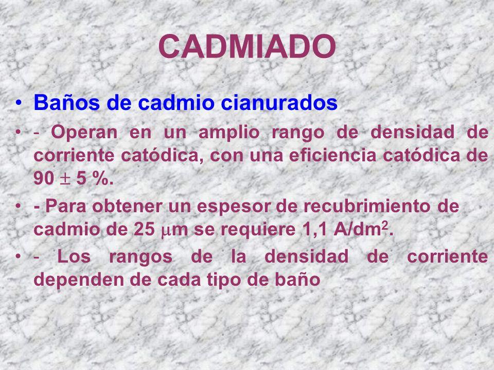 CADMIADO Baños de cadmio cianurados
