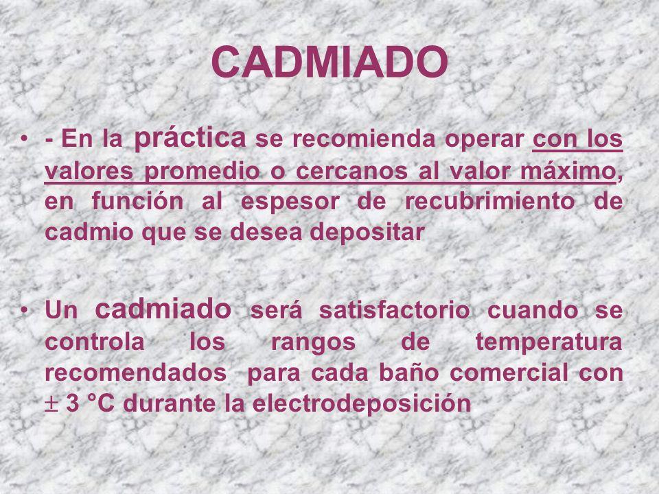 CADMIADO