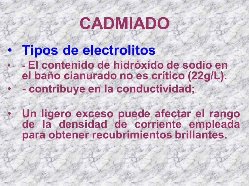 CADMIADO Tipos de electrolitos - contribuye en la conductividad;