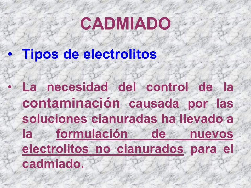 CADMIADO Tipos de electrolitos