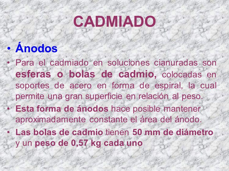CADMIADO Ánodos.