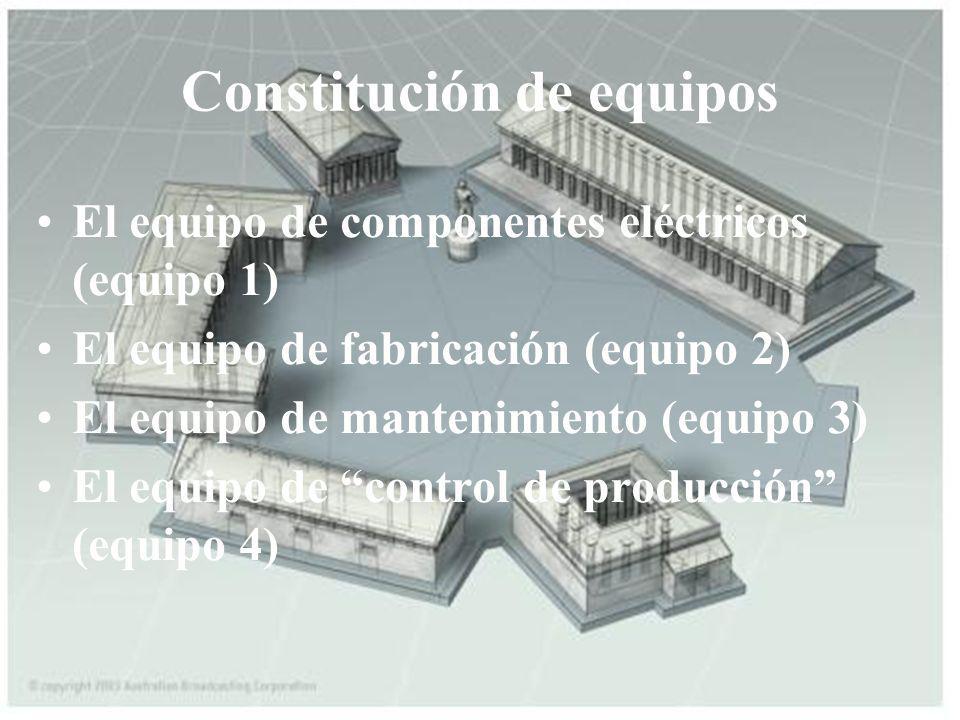 Constitución de equipos