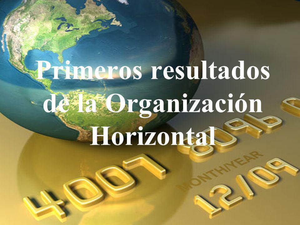 Primeros resultados de la Organización Horizontal